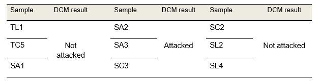 ارزیابی درجه ژله ای شدن لوله های UPVC. مقایسه روش های موجود